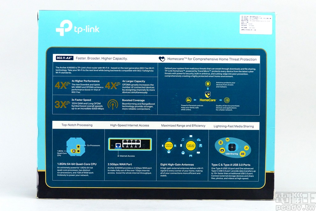 ▲ TP-Link Archer AX6000 盒裝背面除了闡述 Wi-Fi 6/802.11ax 帶來的好處,也包含這台無線網路路由器的特色,如 2.5Gbps WAN 埠,以及內建 Trend Micro 趨勢科技防毒的 Homecare 家庭照護功能。