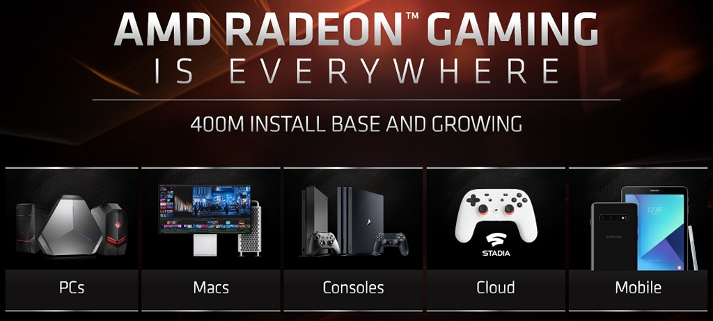 ▲ Radeon Gaming 橫跨多種平台市場。