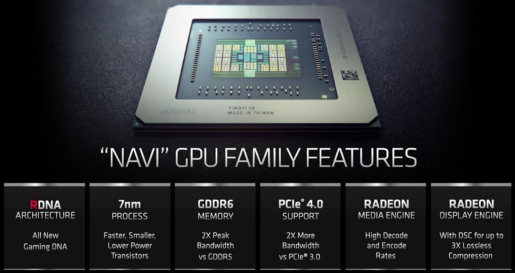 ▲ Navi 架構顯示卡主要有著 6 大項特點,分別為 RDNA 架構、7nm 製程、GDDR6、PCIe 4.0、Radeon 媒體引擎、Radeon 顯示引擎。