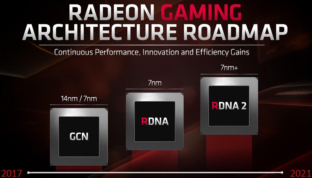 ▲ 2021 年之前,採用 7nm+ 製程下一世代 RDNA 架構顯示卡就會推出。