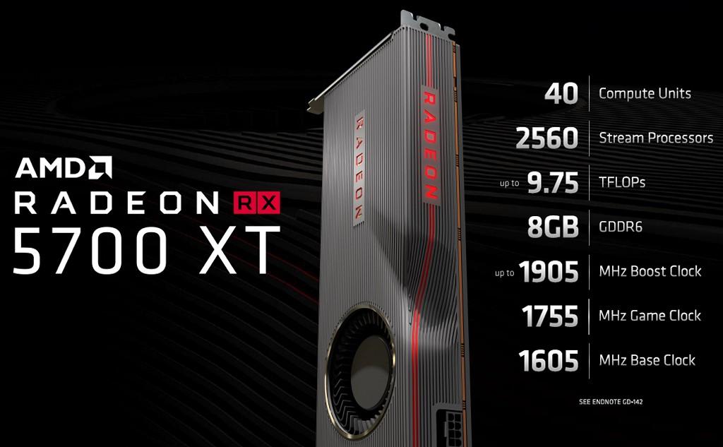 ▲ Radeon RX 5700 XT 顯示卡配備 40 個 CU/2560 個串流處理器。