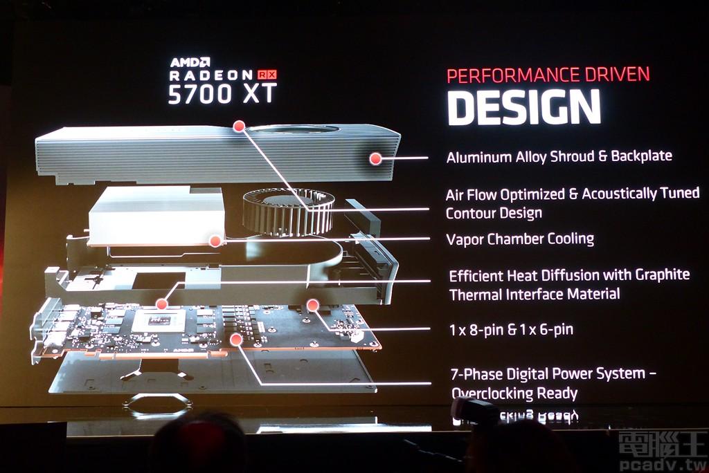 ▲ 這幾代公版參考�計顯示卡均擁有不錯的�計,Radeon RX 5700 XT 擁有強化散熱、供電�計,外殼造型更是重點之一。