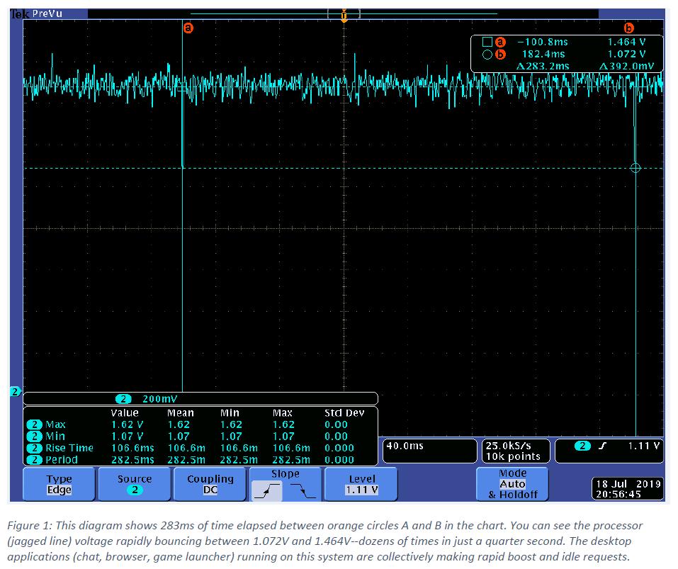 AMD 釋出新版晶片組驅動程式 1.07.29,調整 Ryzen Balanced 電源計畫反應速度