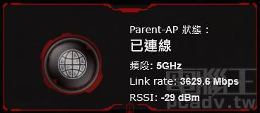 ▲ ROG Rapture GT-AX11000 以 5GHz 無線網路連線至 Archer AX11000,連線速度可達 3629.6Mbps。