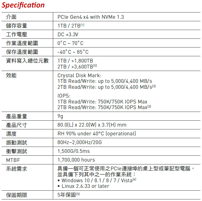 ▲ T-Force Cardea Zero Z440 1TB 與 2TB 容量版本規格比較表。