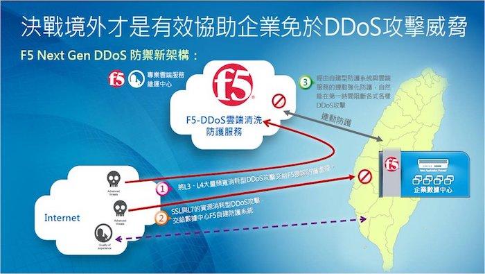 【講座】DDoS