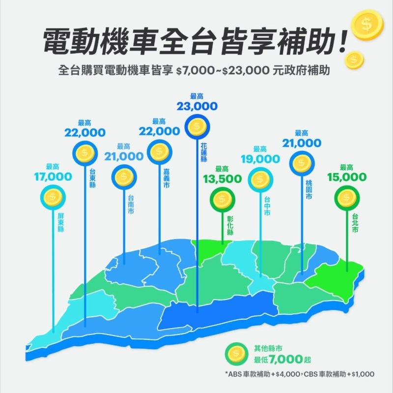 2020 年地方縣市政府補助陸續出爐,想要入手電動車的人可以下手囉!