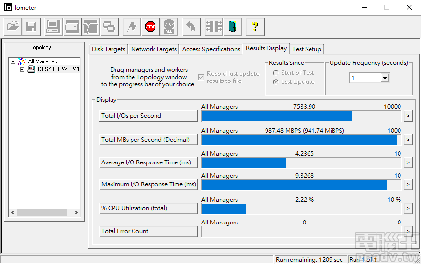 FireCuda 520 2TB TLC 區域寫入速度約為 1000MB/s 左右。