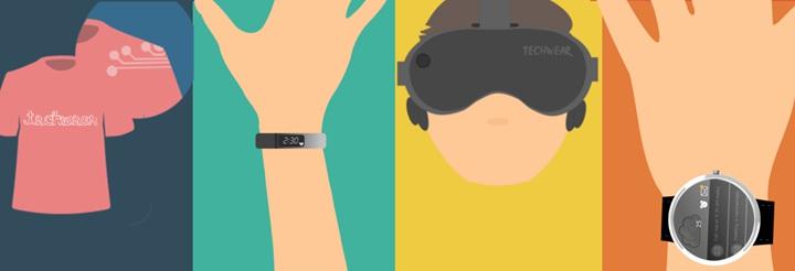 Google�在進行的秘密試驗:「全像眼鏡」和「智慧型紋身」��