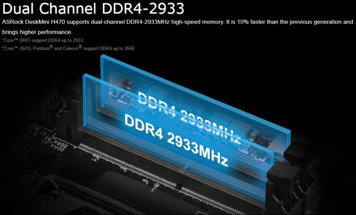 記憶體方面最高可支援雙通道64GB DDR4-2933。