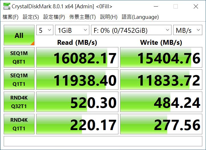 CrystalDiskMark 在讀與寫都有超過 15GB/s 的成績。