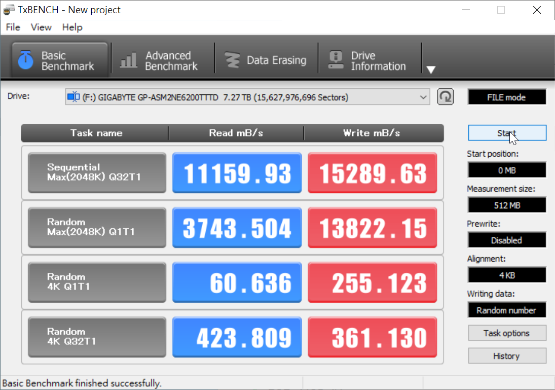 TxBENCH 的數字判讀方式雖然不同,測出來的頻寬仍然驚人。