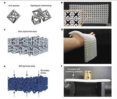 圖為3D列印的會在壓力下變硬的「鎖子甲」面料。圖片來源:《自然》網路版
