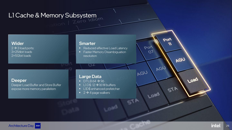 快取與記憶體子系統也經改良,提升分支預測精準度,降低有效L1延遲與L2快取寫入預測及頻寬最佳化。